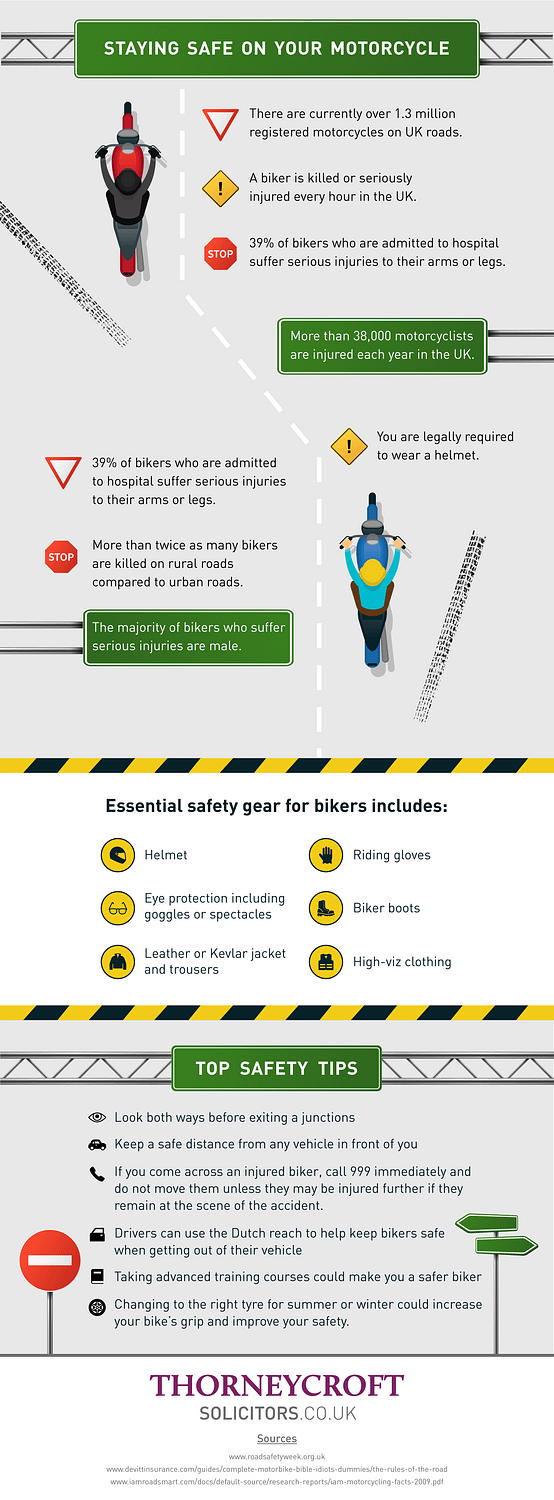 An infographic highlighting facts and statistics about motorcycle safety in the UK.