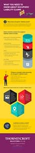 Thorneycroft Solicitors Occupiers Liability Infographic